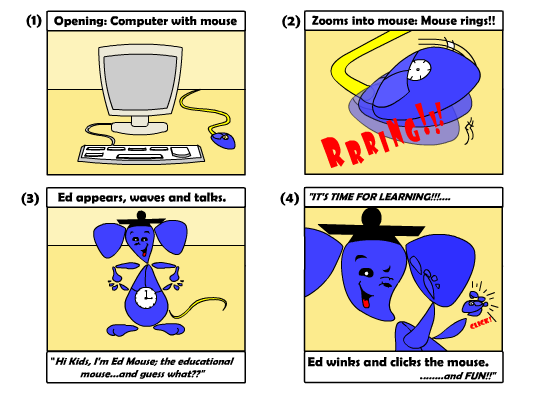 Story boards for animated character, Ed Mouse